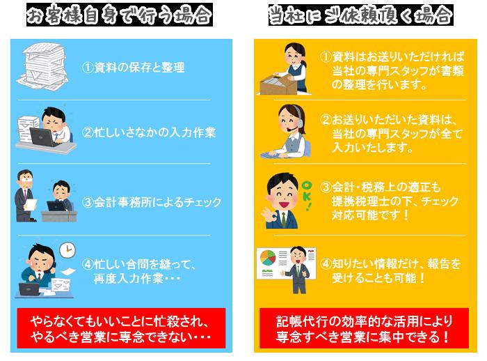 im_daikouhikaku